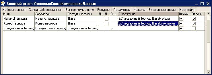 схема компоновки данных